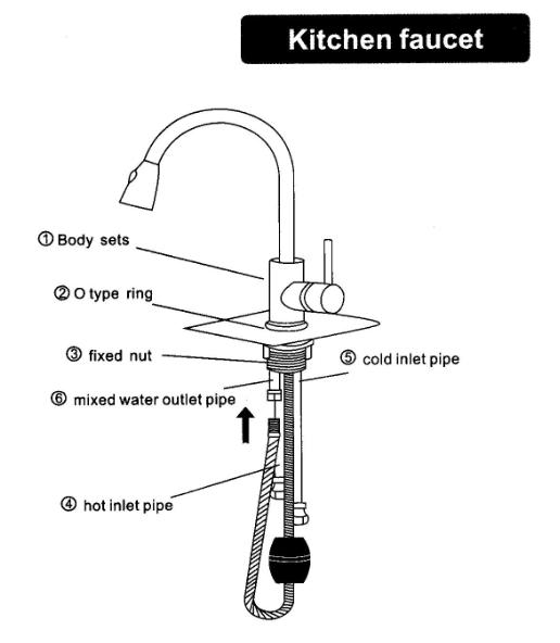 Bateria Kuchenna Montaz.Instrukcja Montazu Baterii E Krany Baterie Kuchenne Lazienkowe Prysznicowe Lazienka Kuchnia